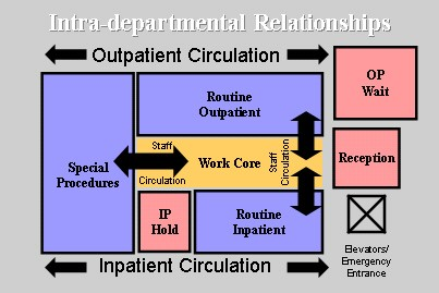 Is The Emergency Room Considered Inpatient Or Outpatient