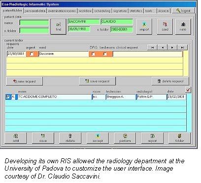 RIS/PACS integration defeats data duplication