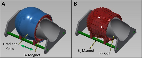 Design of a standalone, whole-brain MRI scanner and gradient assembly