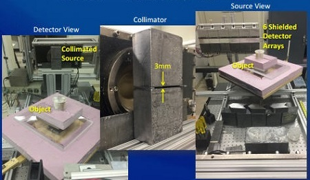 a photon-counting detector for dual-energy breast tomosynthesis Hybrid photon counting will  such as digital breast tomosynthesis  partners of x-ray equipment stay ahead of the competition with integrated detector.