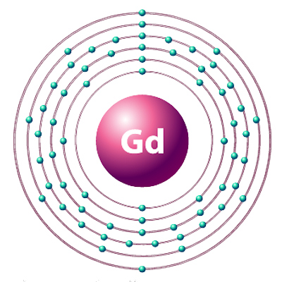 Illustration of gadolinium element