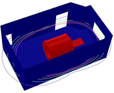 Is The 5 Gauss Line Of Your Mri Scanner Safely Contained